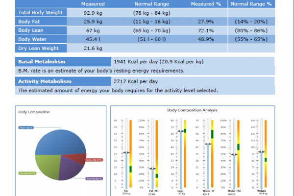 body composition simplified page 1